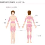 バスト大きくする豊胸手術は異物で抵抗があるけど自分の脂肪を注入するから安心です #バスト #胸 #おっぱい #豊胸 #モデル #インスタ映え